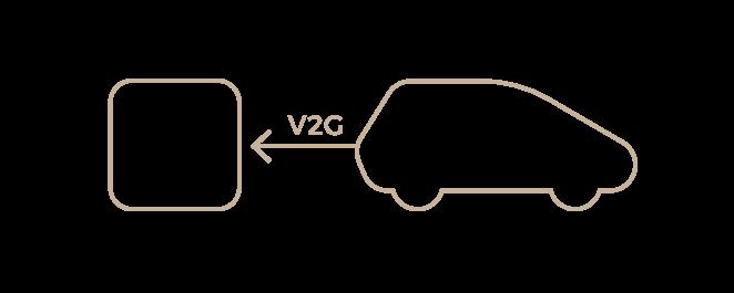 Qovoltis borne de recharge V2G (vehicle to grid)
